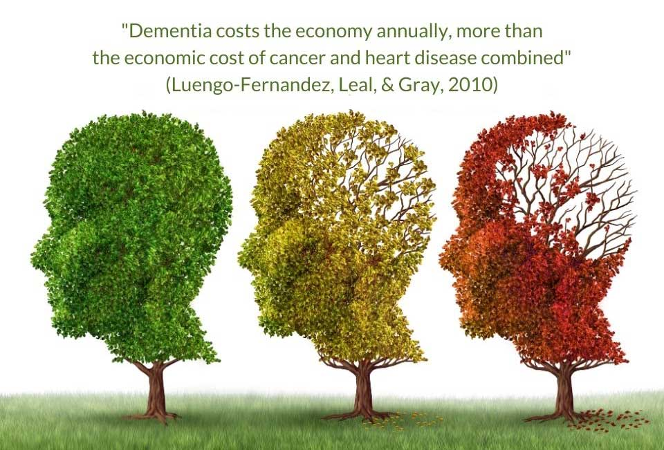 Dementia cost to the economy