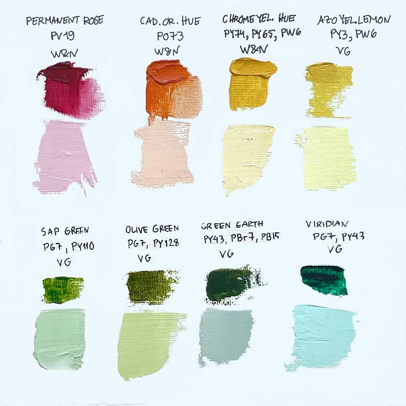 Värioppi, värien ymmärtäminen