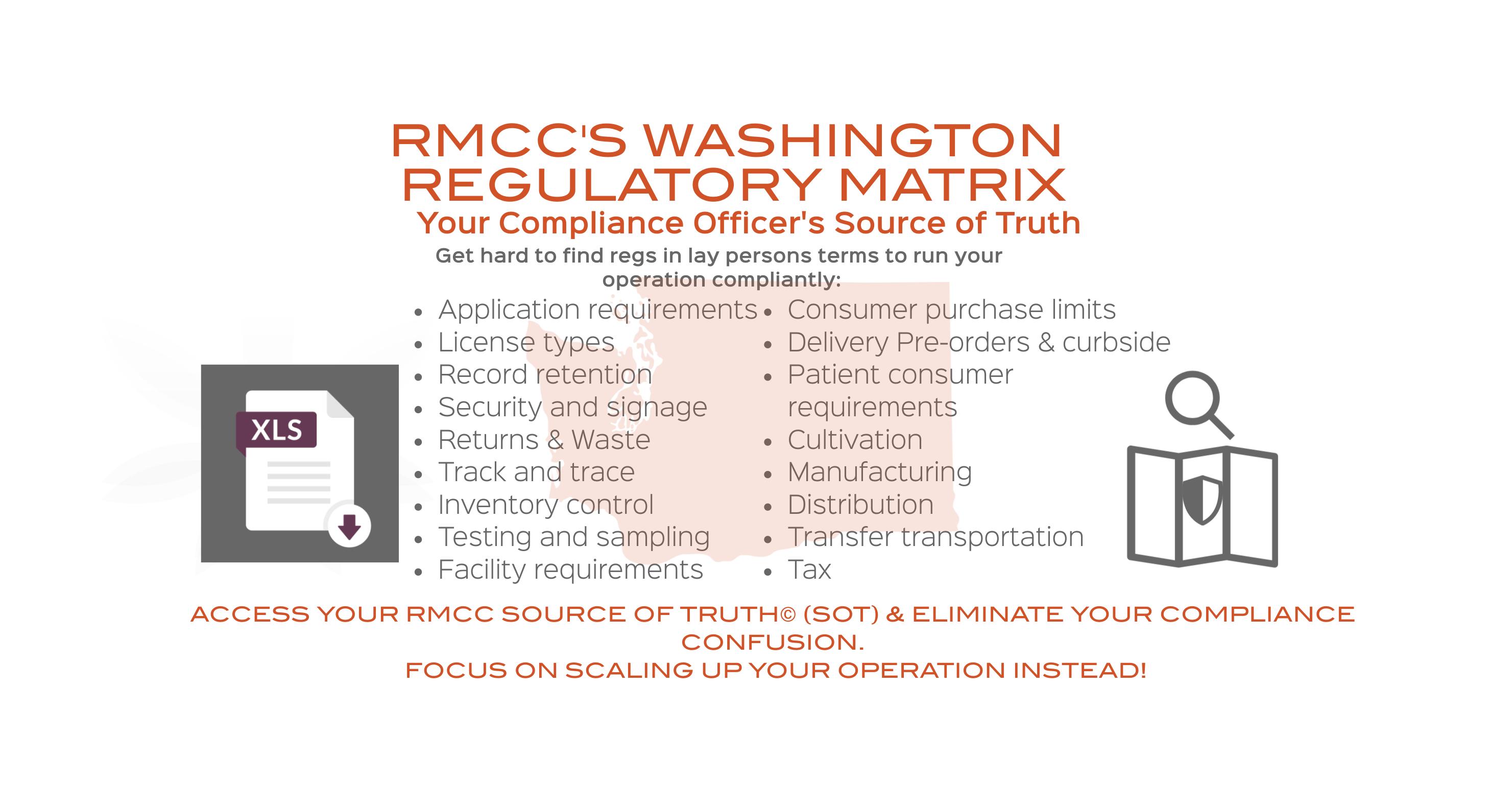 RMCC Washington Cannabis Regulatory Matrix