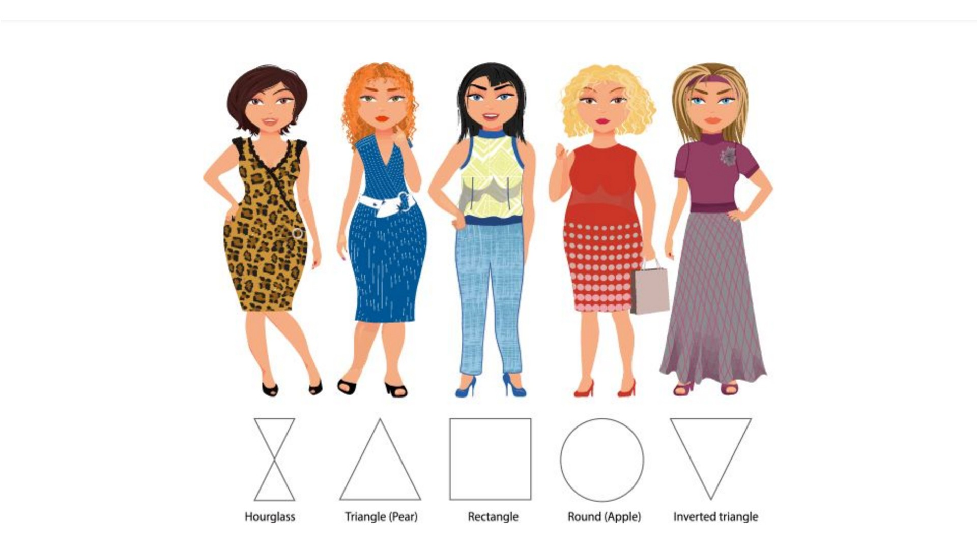 How To Dress Your Body Shape