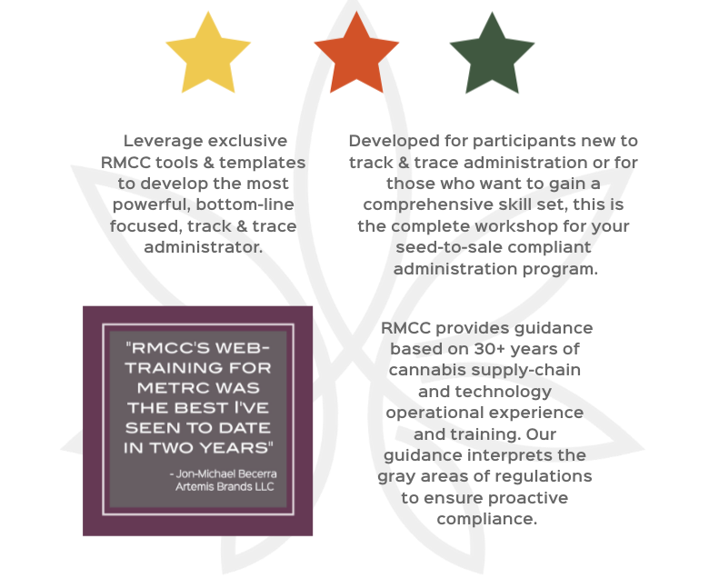 cannabis compliance tools templates, comprehensive skill set, 30+ supply-chain, technology, financial, experience