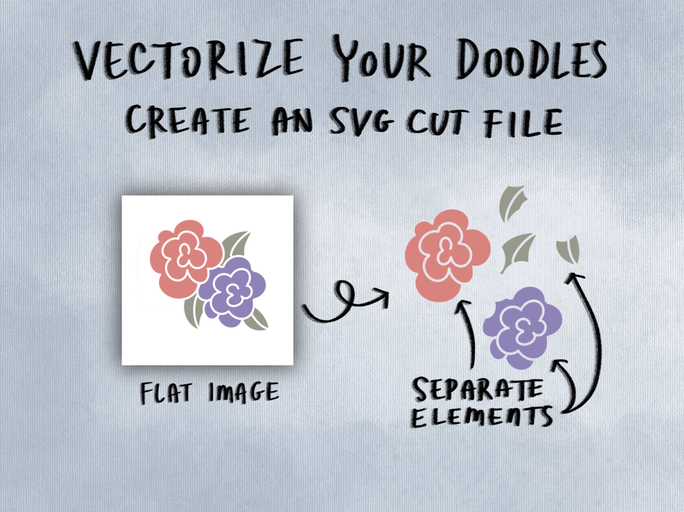 how to vectorize doodles, how to make svg cut files, how to use adobe illustrator, vectorize with adobe illustrator, free svg cut files