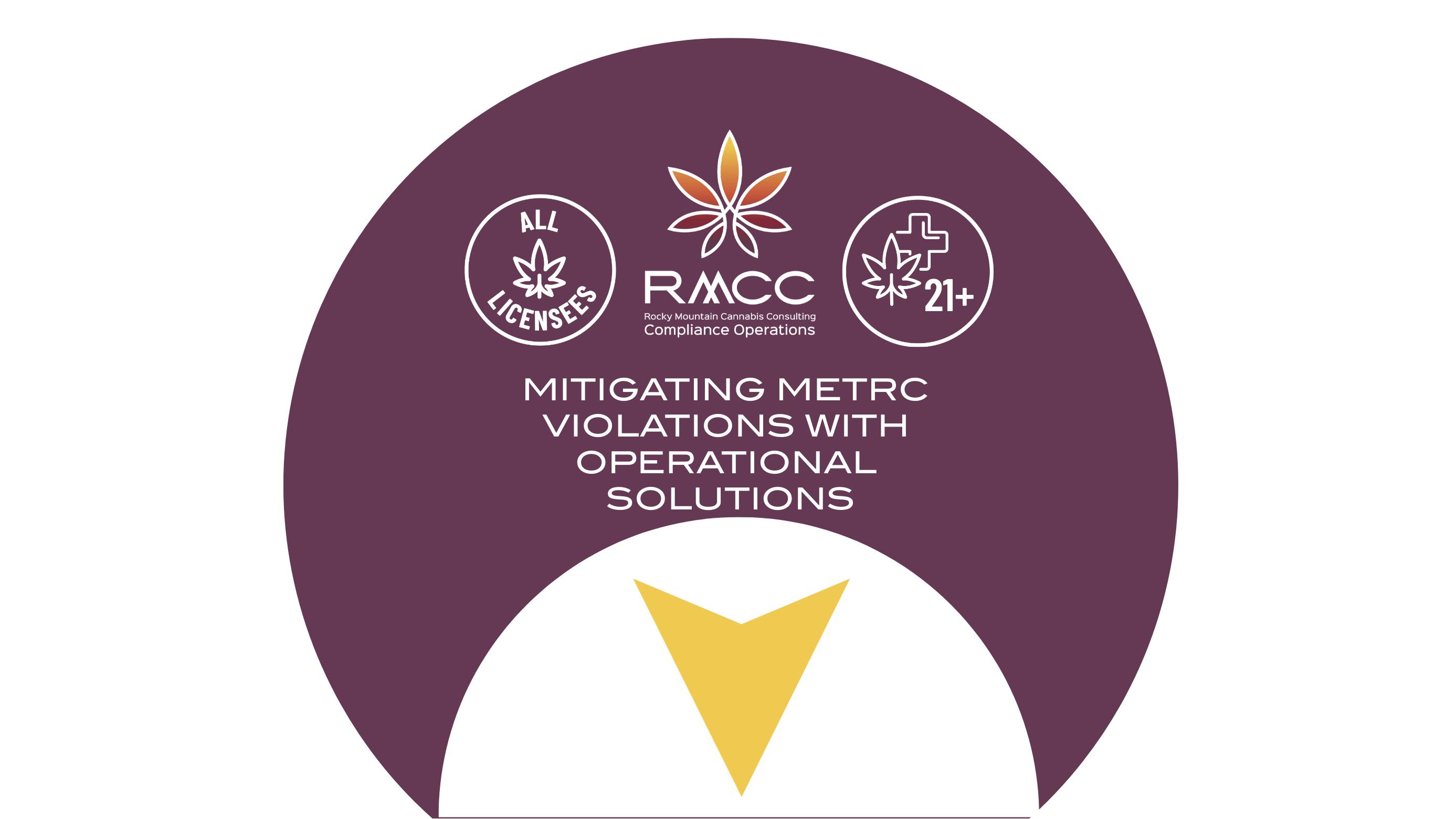 Sales Page Mitigating METRC Violations