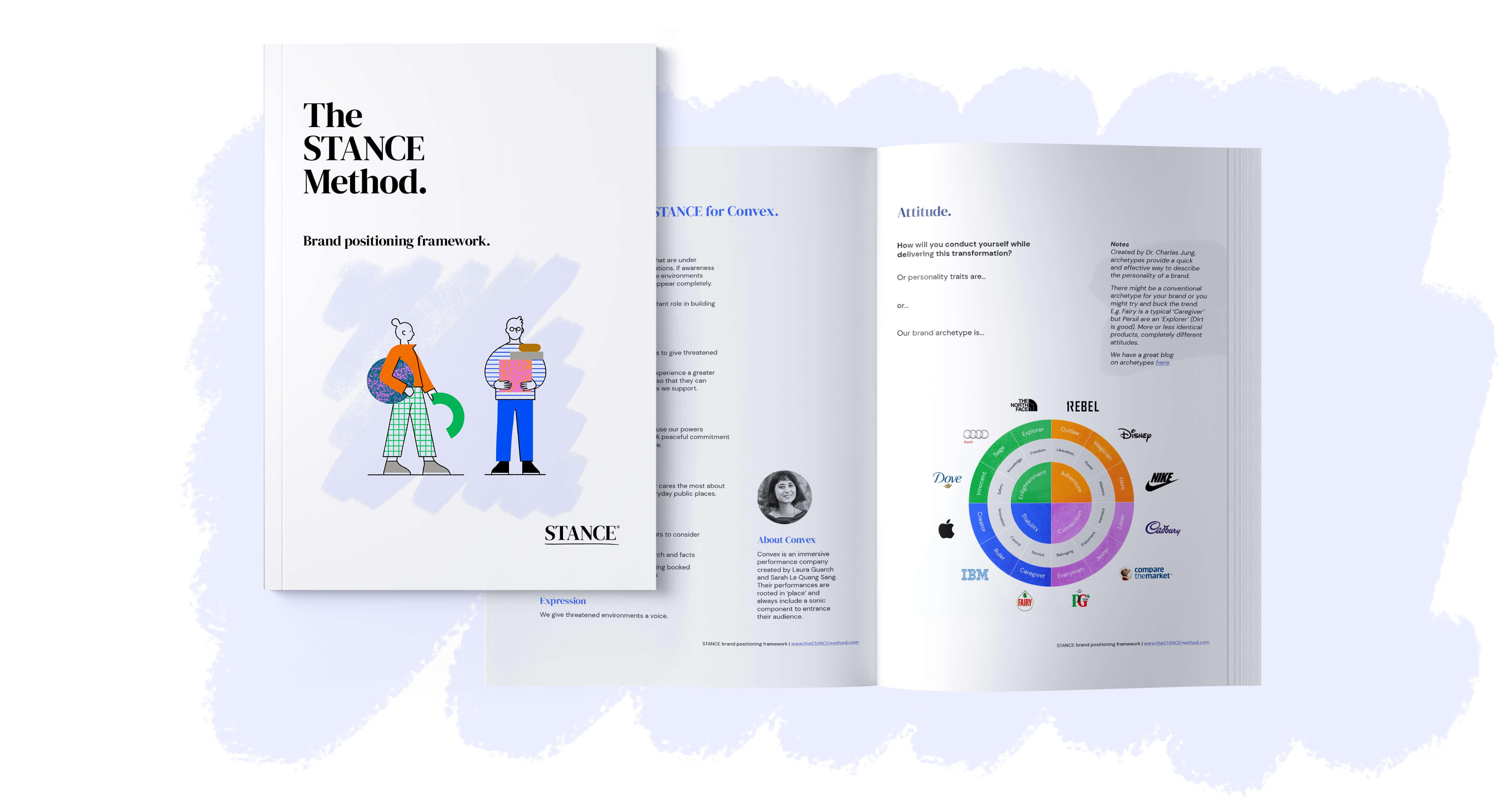 STANCE Brand positioning framework.