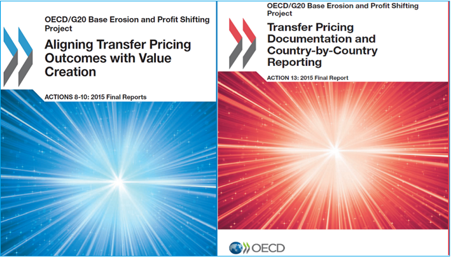 I C Tp Sources Oecd Beps Actions 8 10 And 13 Johannmuller