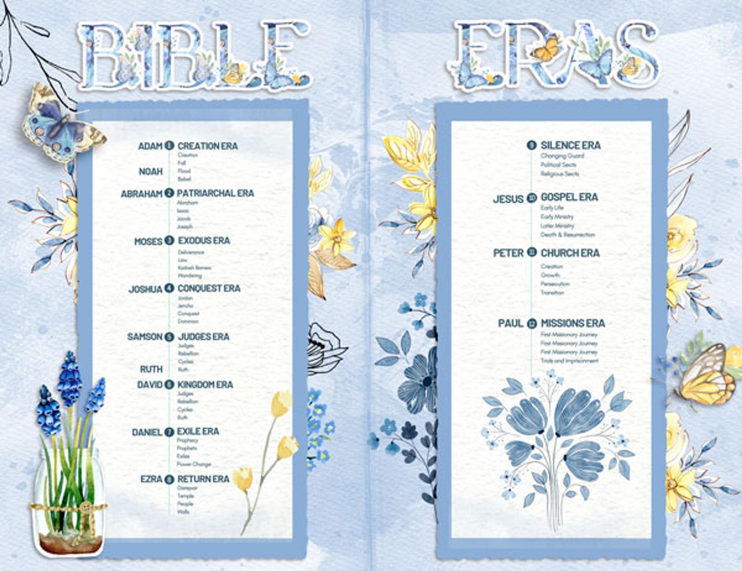 12 Bible eras