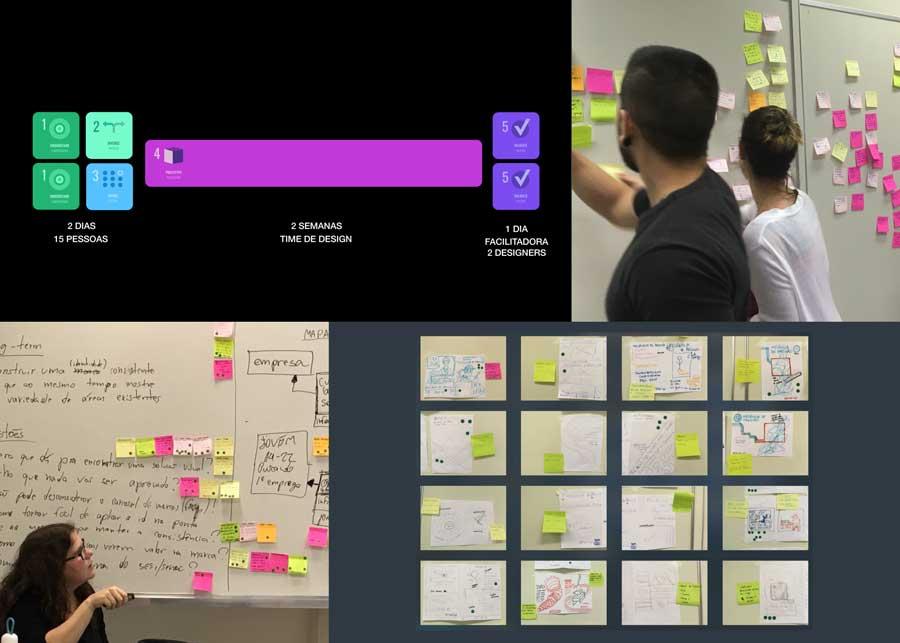 design-sprint-aplicado-a-identidade-visual