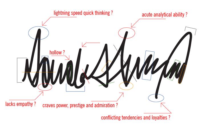 Signature Analysis Course