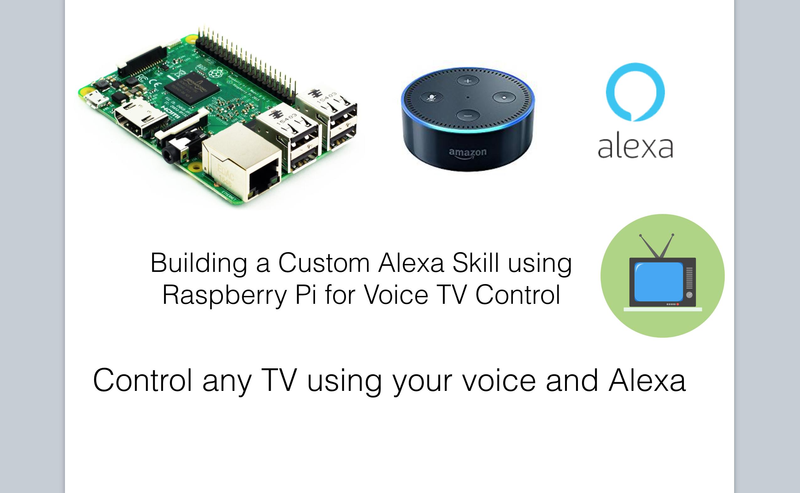 Alexa TV Skill