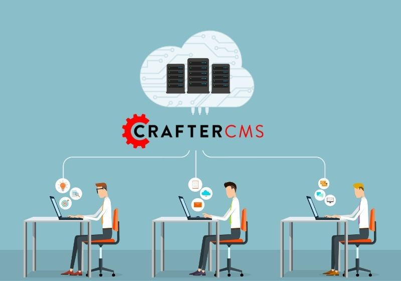 DevContentOps Teams Operating Planet Scale Crafter CMS based Solutions