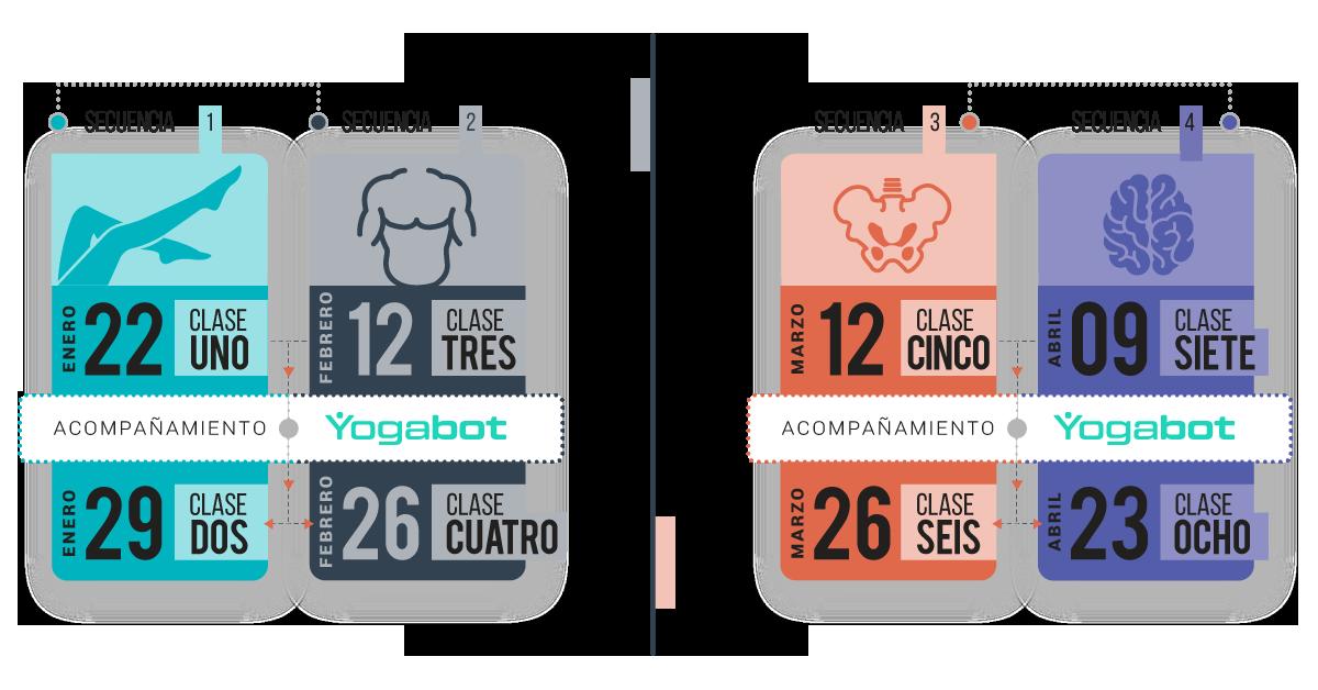 Calendario del curso de Iniciación al Yoga