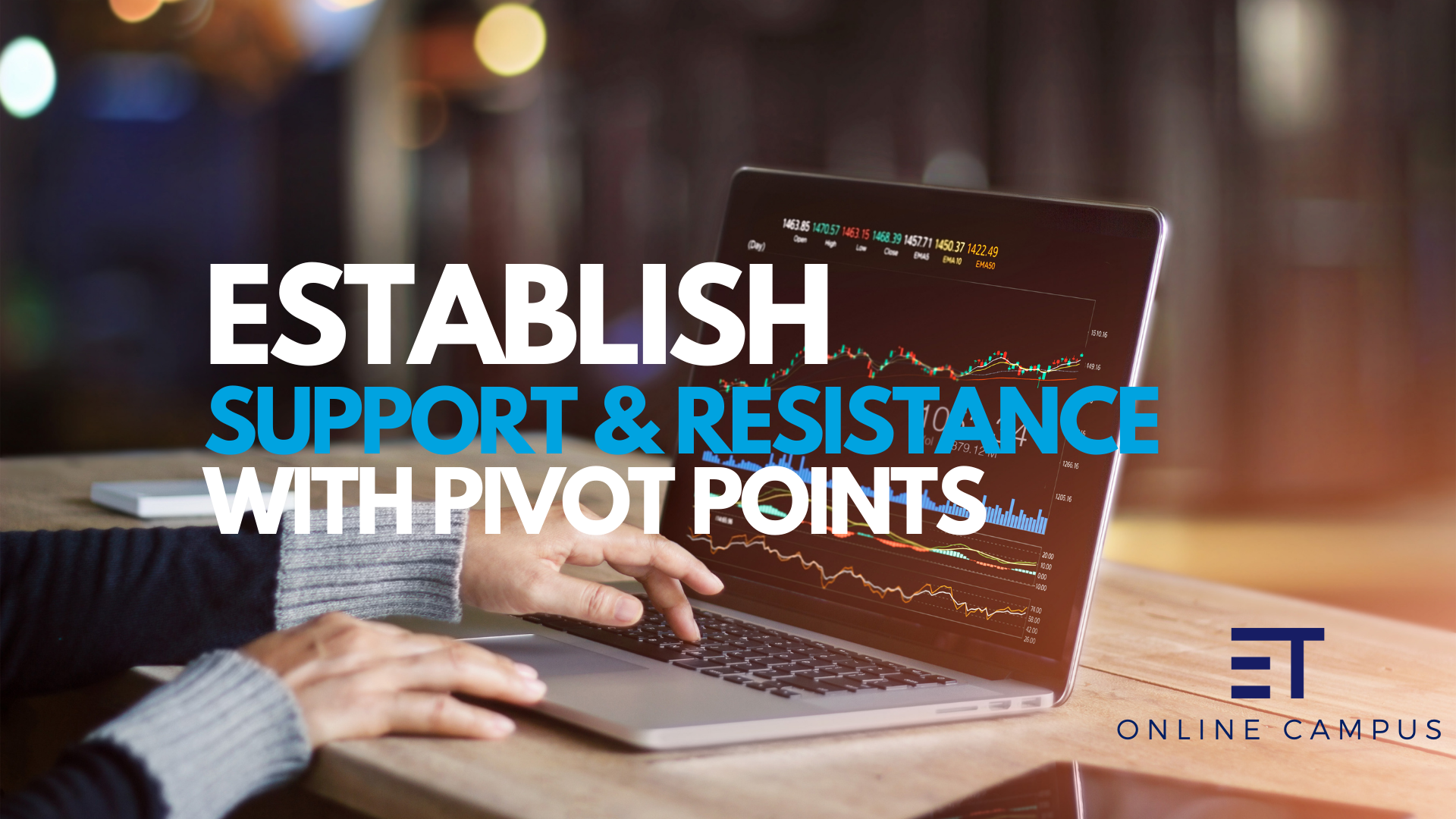 Establish Support Resistance with Pivot Points