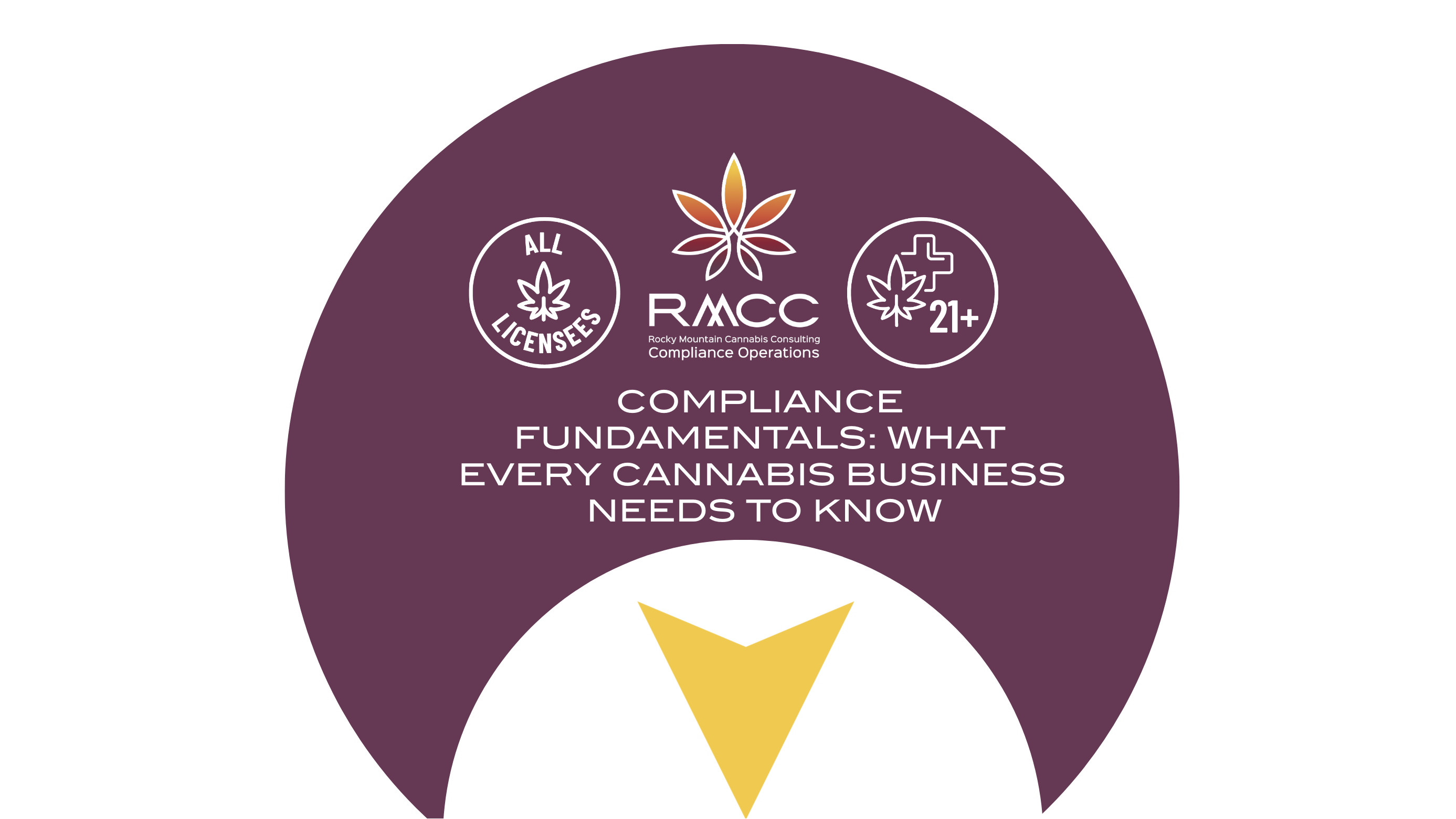 Sales Page Compliance Fundamentals: What Every Cannabis Business Needs to Know  RMCC METRC tickets, METRC training, Oklahoma cannabis, Maine Cannabis, Oregon Cannabis, coronavirus, cannabis certification