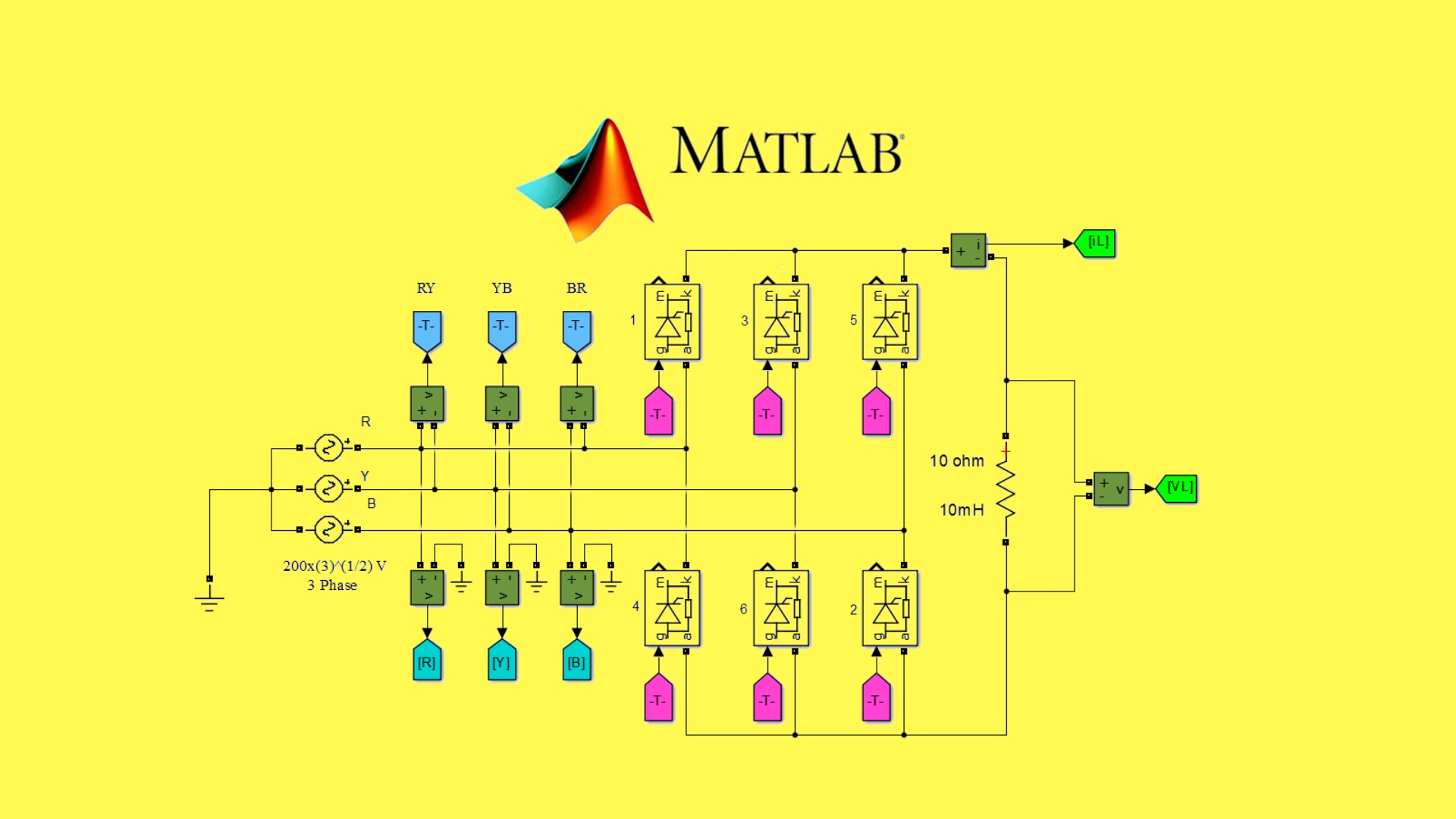 MATLAB for Power Electronics Converters: Simulation & Analysis