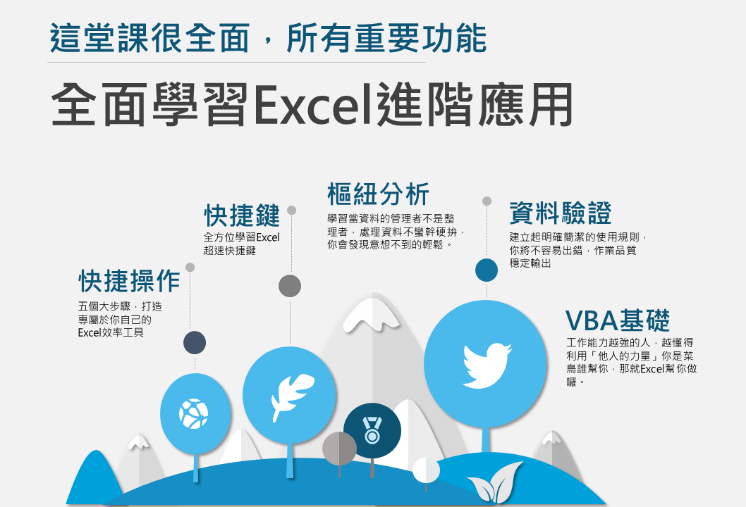 Excel全面學習