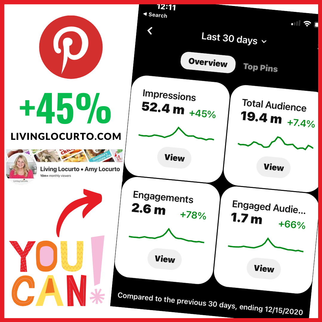 Amy Locurto Pinterest strategy results