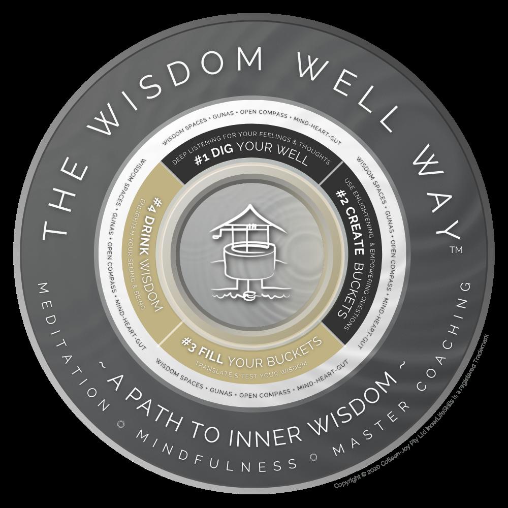 Wisdom Well Way Spiritual Meditation Course