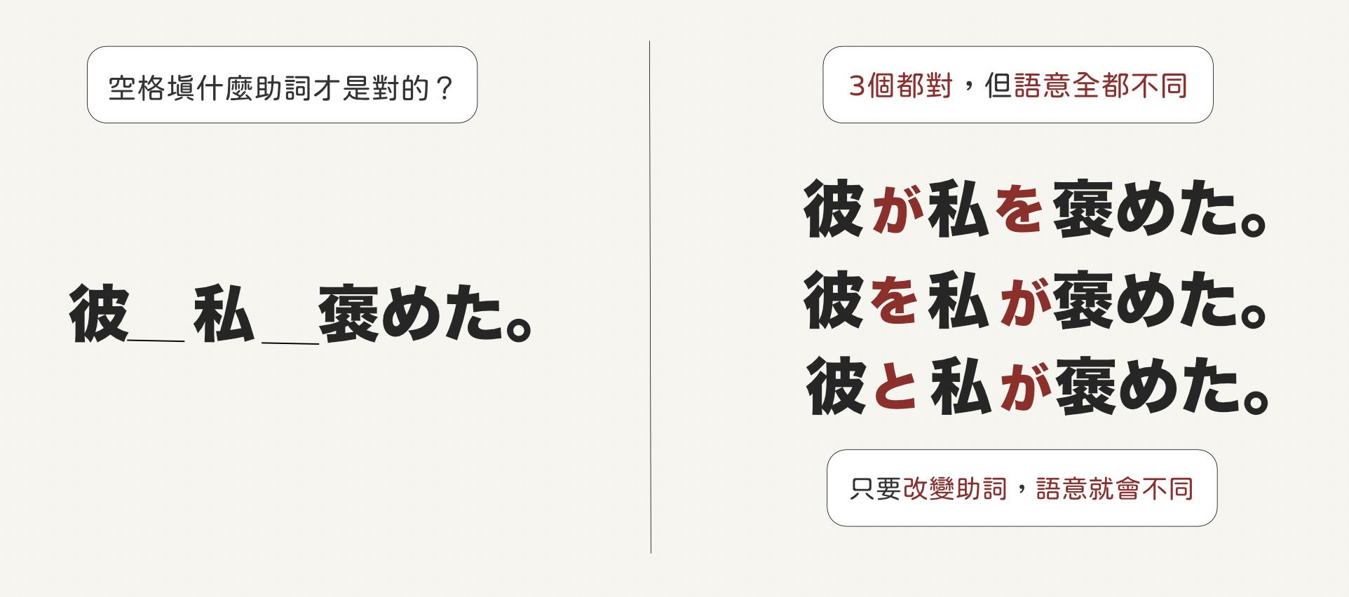 日文助詞很重要