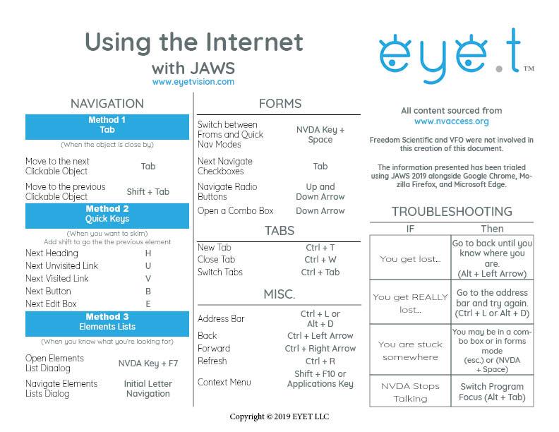 JAWS Cheat Sheet