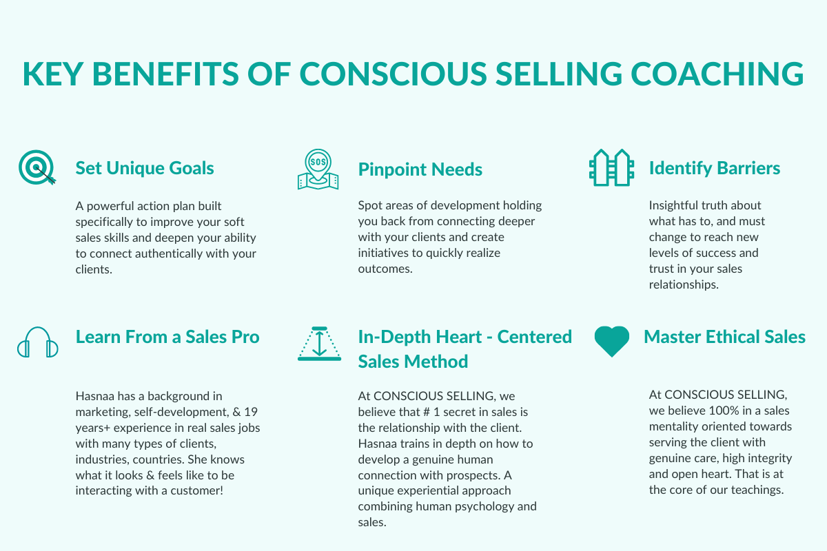 Why chose Conscious Selling training? Become a successful trustworthy salesperson by learning what it takes to attract, connect with customers from the heart and close sales. Master persuasion and ability to connect authentically with your prospects during sales calls and meetings. Conscious selling training online gives sales team access to the knowledge and tools they need to improve sales results when they need it most. We provide online sales training courses and virtual programs coaching to help you learn conscious and soft sales techniques, practice selling, close sales and improve your soft sales skills.