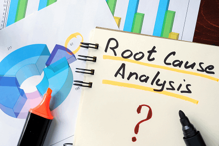 Online Training On Root Cause Analysis Techniques and CAPA Management