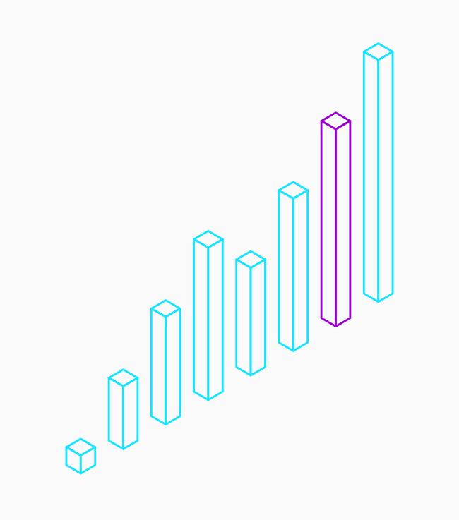 como calcular o valor do seu projeto