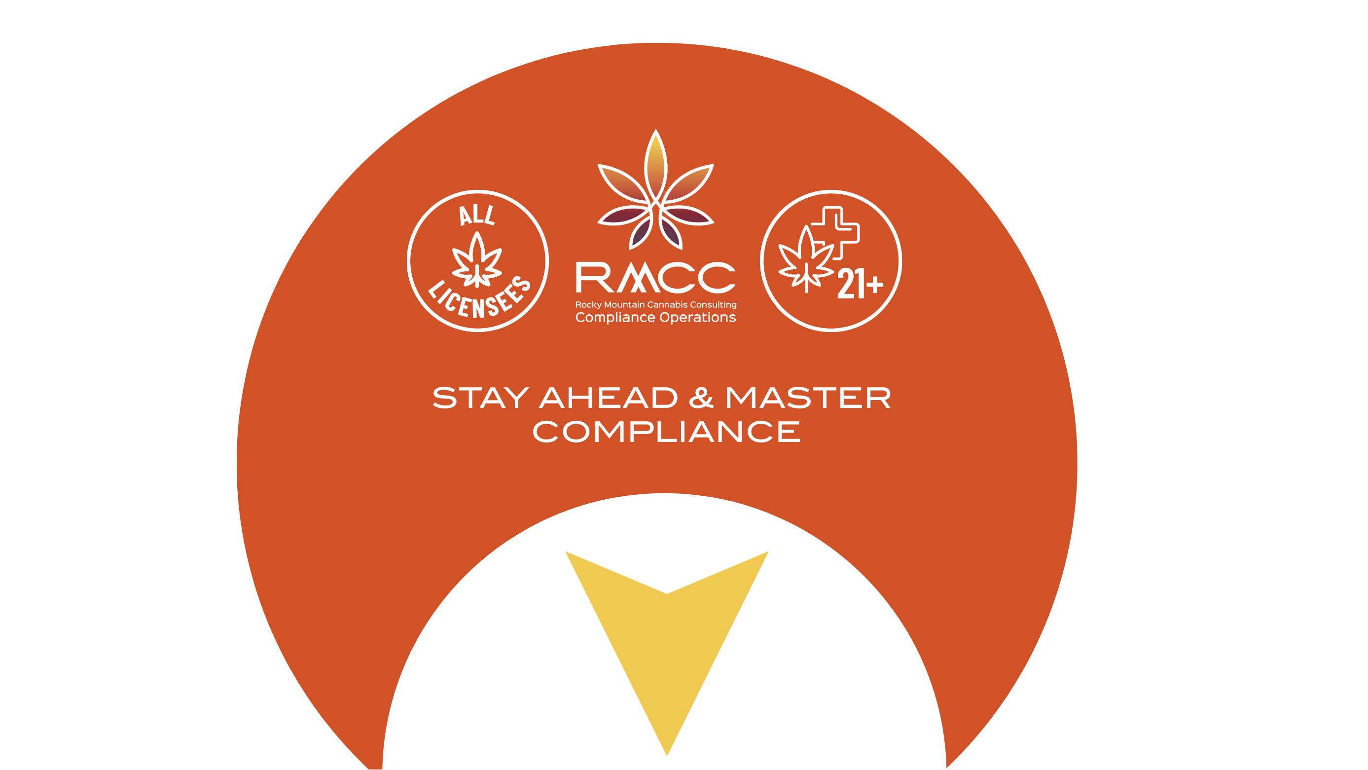 Stay Ahead & Master Compliance RMCC METRC tickets, METRC training, Oklahoma cannabis, Maine Cannabis, Oregon Cannabis, coronavirus, cannabis certification