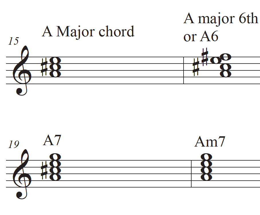 Jazz Chord, Jazz Voicing, Jazz Harmony