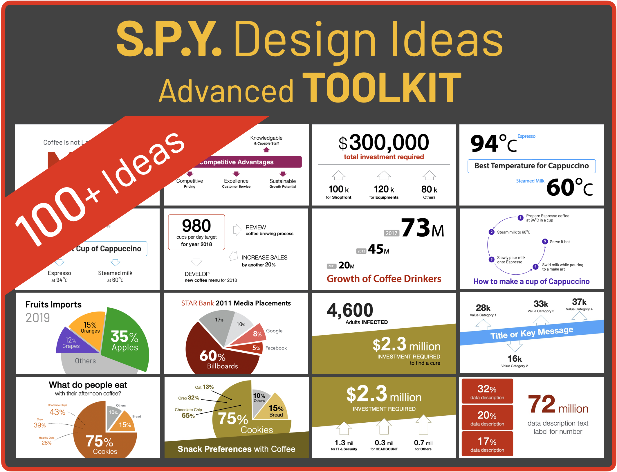 Design Ideas Toolkit