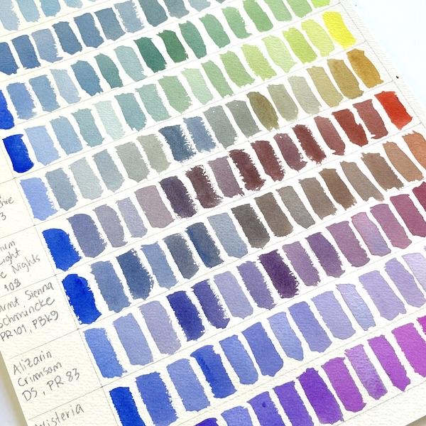 akvarellimaalaus värikartan maalaaminen
