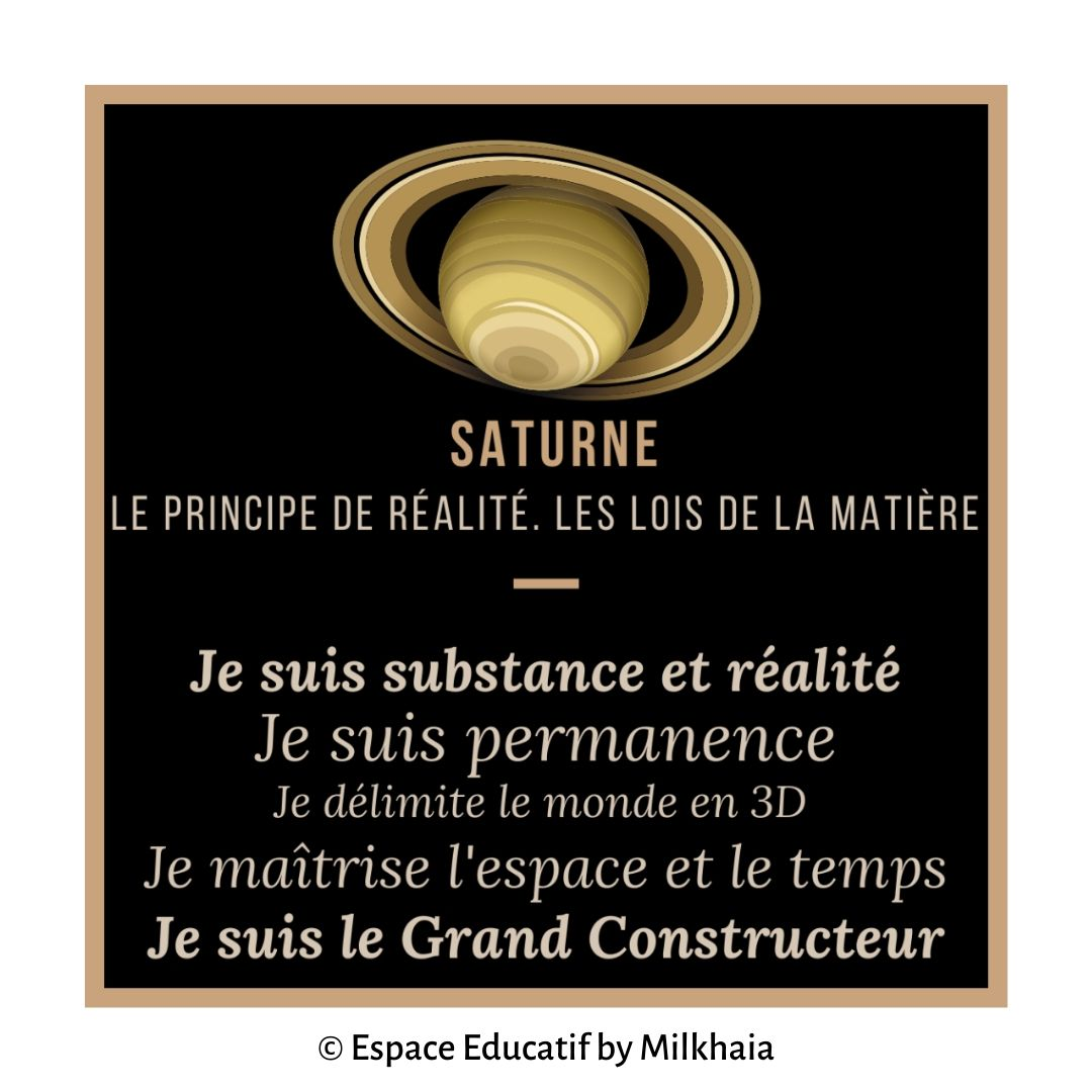 saturne réalité ordre structure