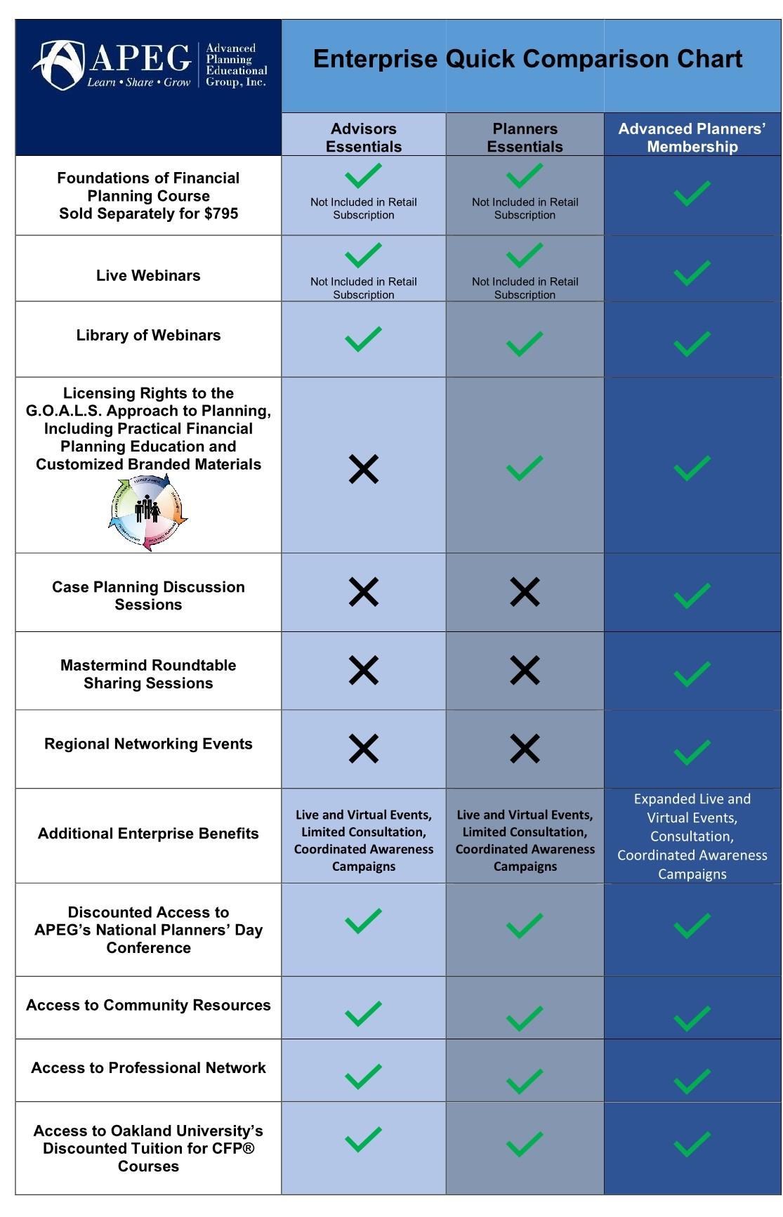 Enterprise Comparison Chart