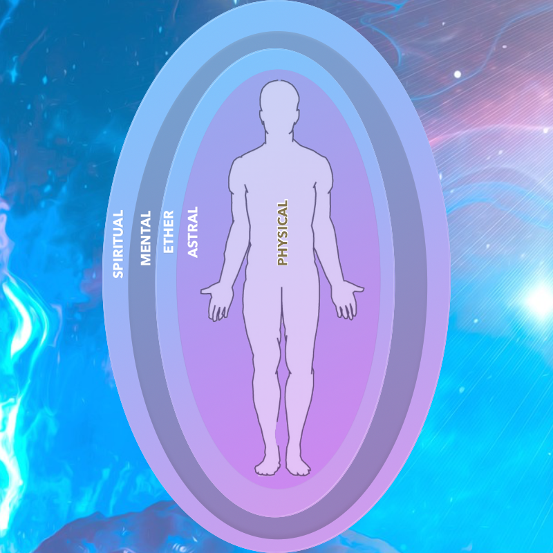 The 3 Selves Auric Levels