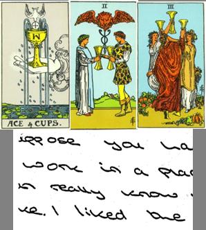 Tarot Reading with Handwriting