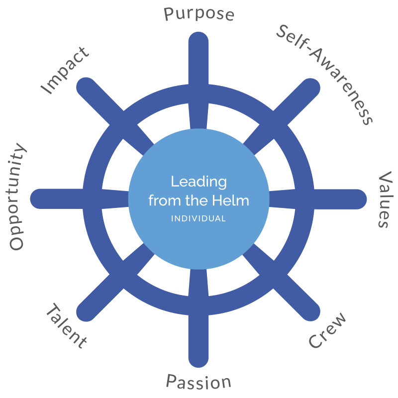 Leading from the Helm - Individual