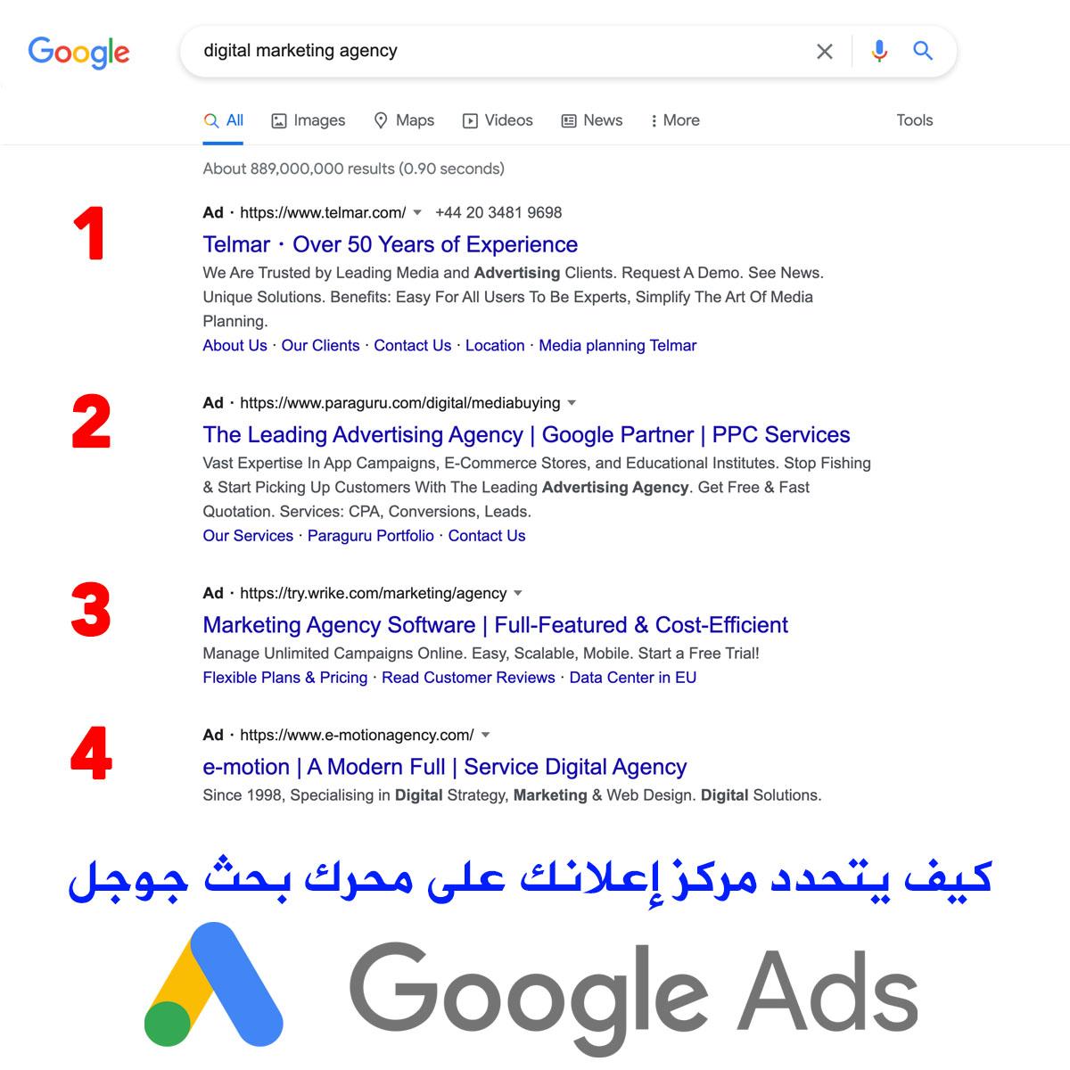 Google Ads Ranking