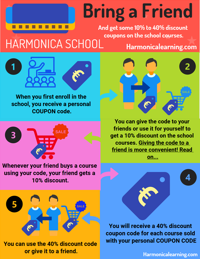 Harmonica scoul discount coupons offer