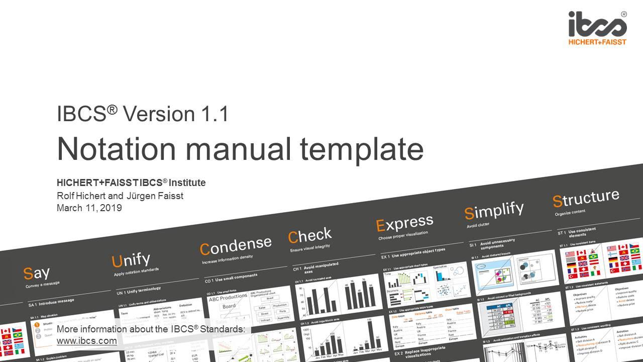 IBCS notation manual