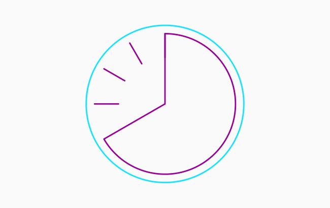 economia de tempo no planejamento