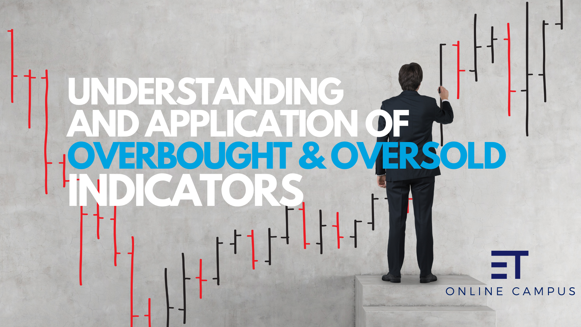 Understanding and Application of Overbought/Oversold Indicators