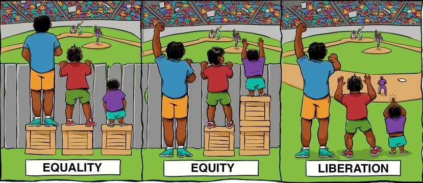 Equality, equity, Liberation