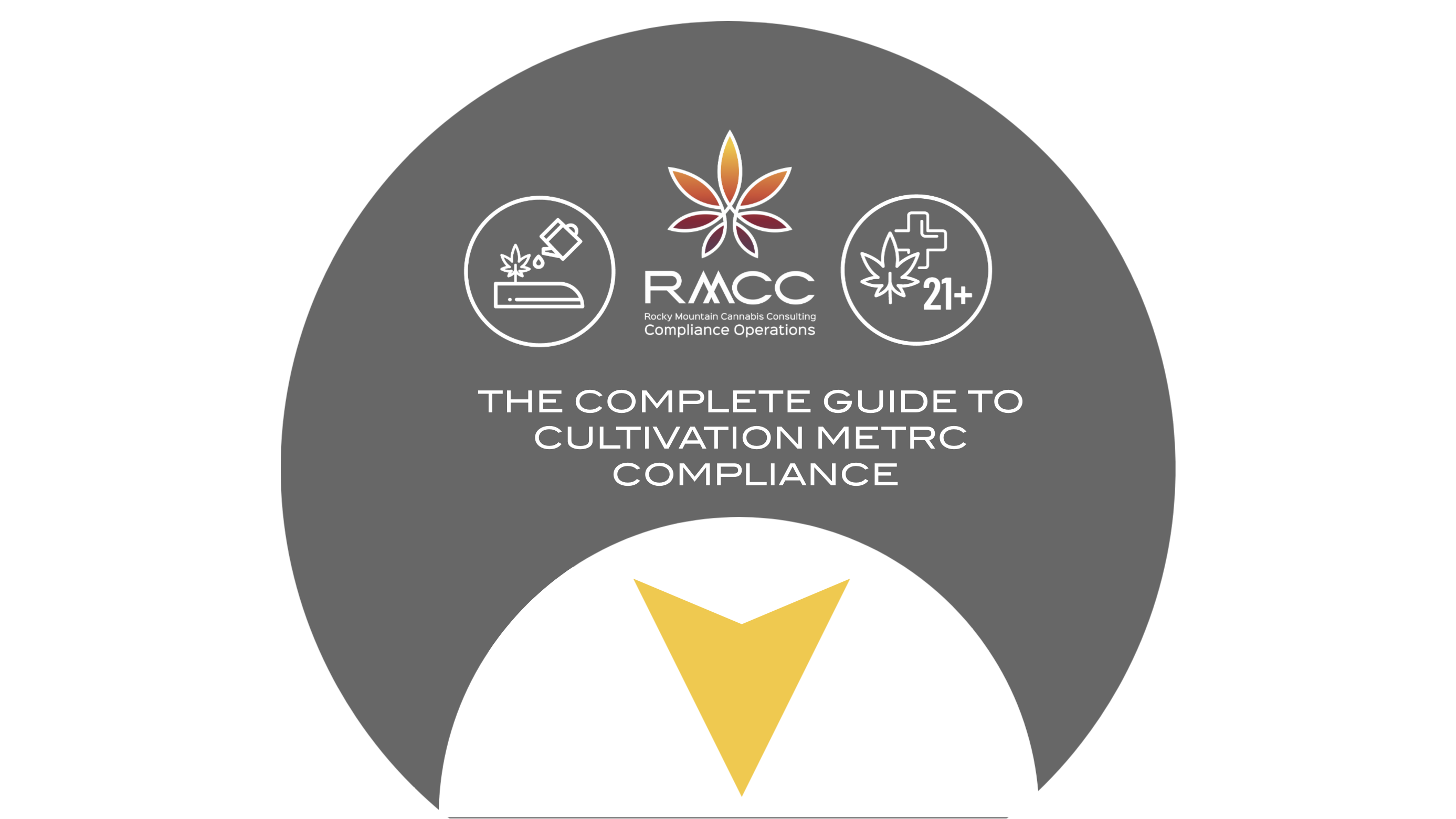 THE COMPLETE GUIDE TO CULTIVATION METRC COMPLIANCE RMCC METRC tickets, METRC training, Oklahoma cannabis, Maine Cannabis, Oregon Cannabis, coronavirus, cannabis certification