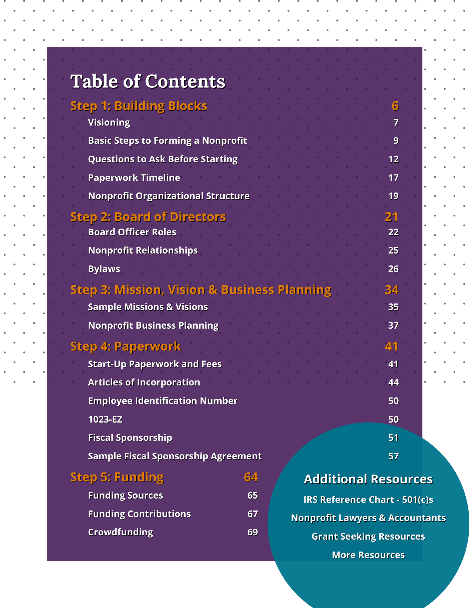 Starting Your Nonprofit Table of Contents