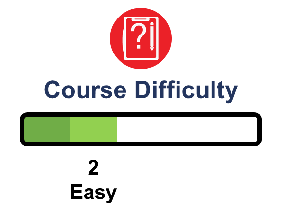 Course difficulty