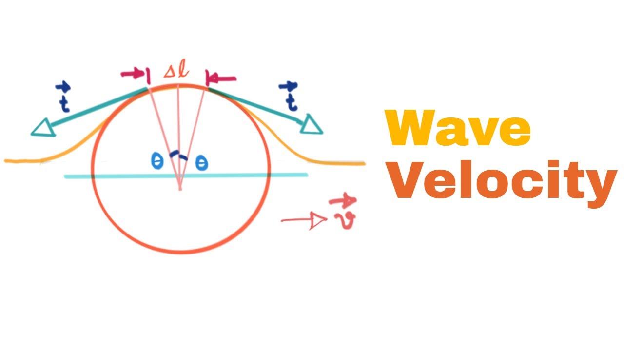 traveling waves and longitudinal waves