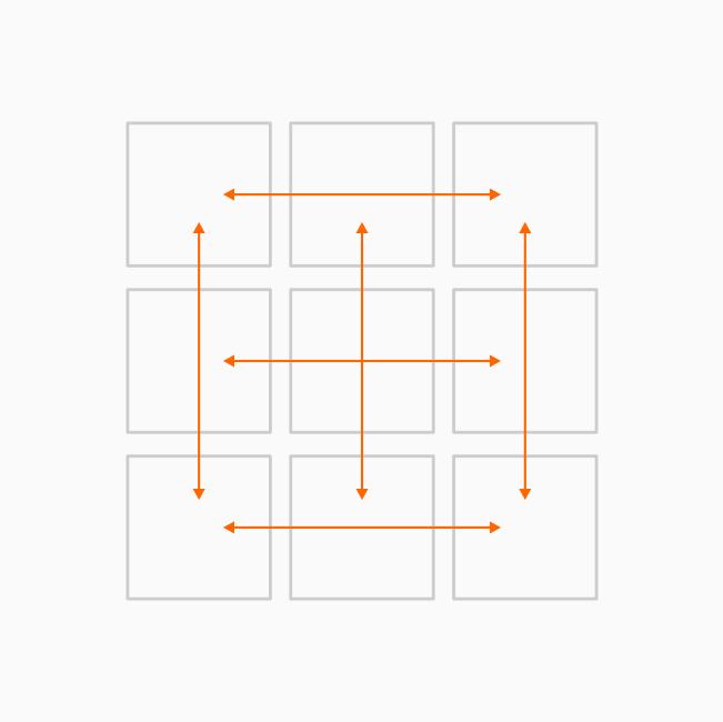 metodologia de identidade visual