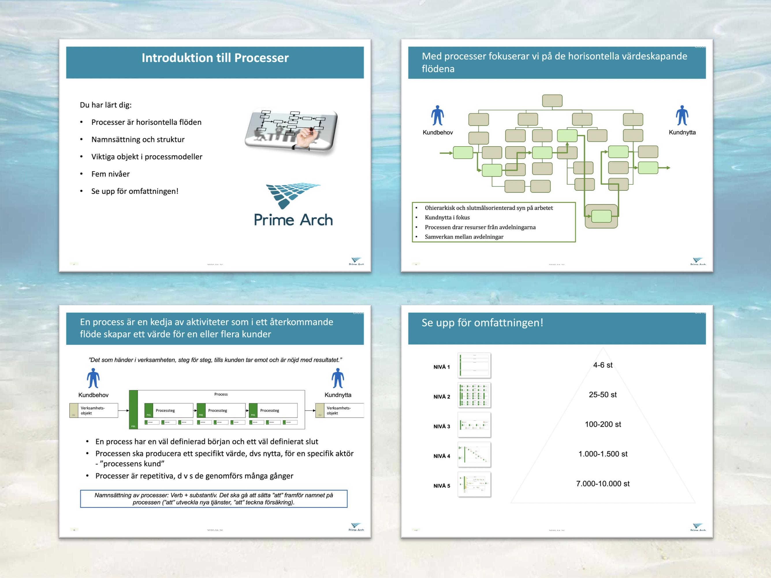 Bild på Introduktion till processer