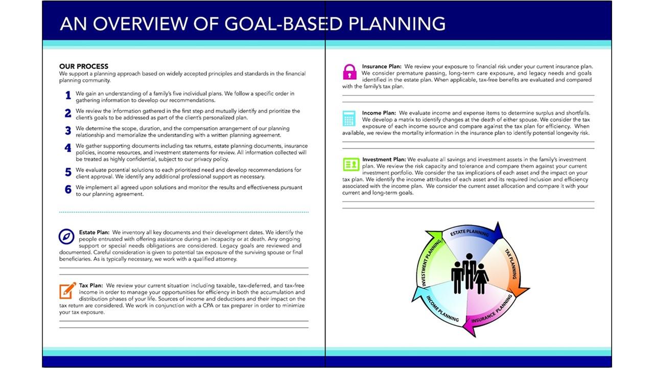 APEG GOAL Based Planning