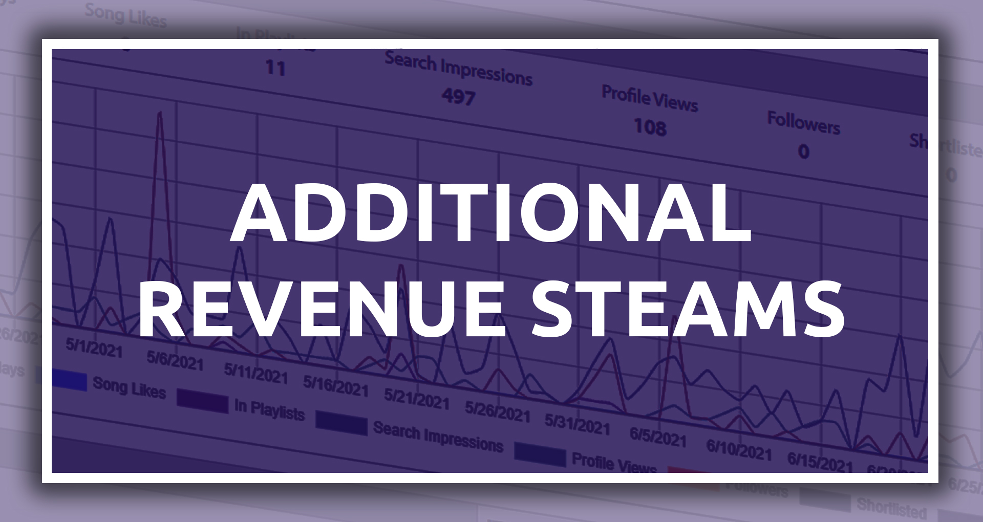 Additional Revenue Streams