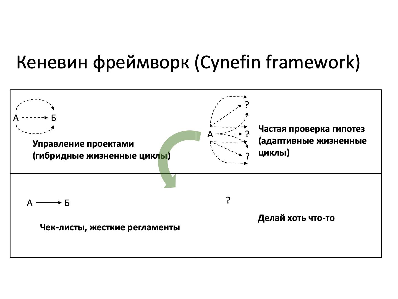 PMI - selection